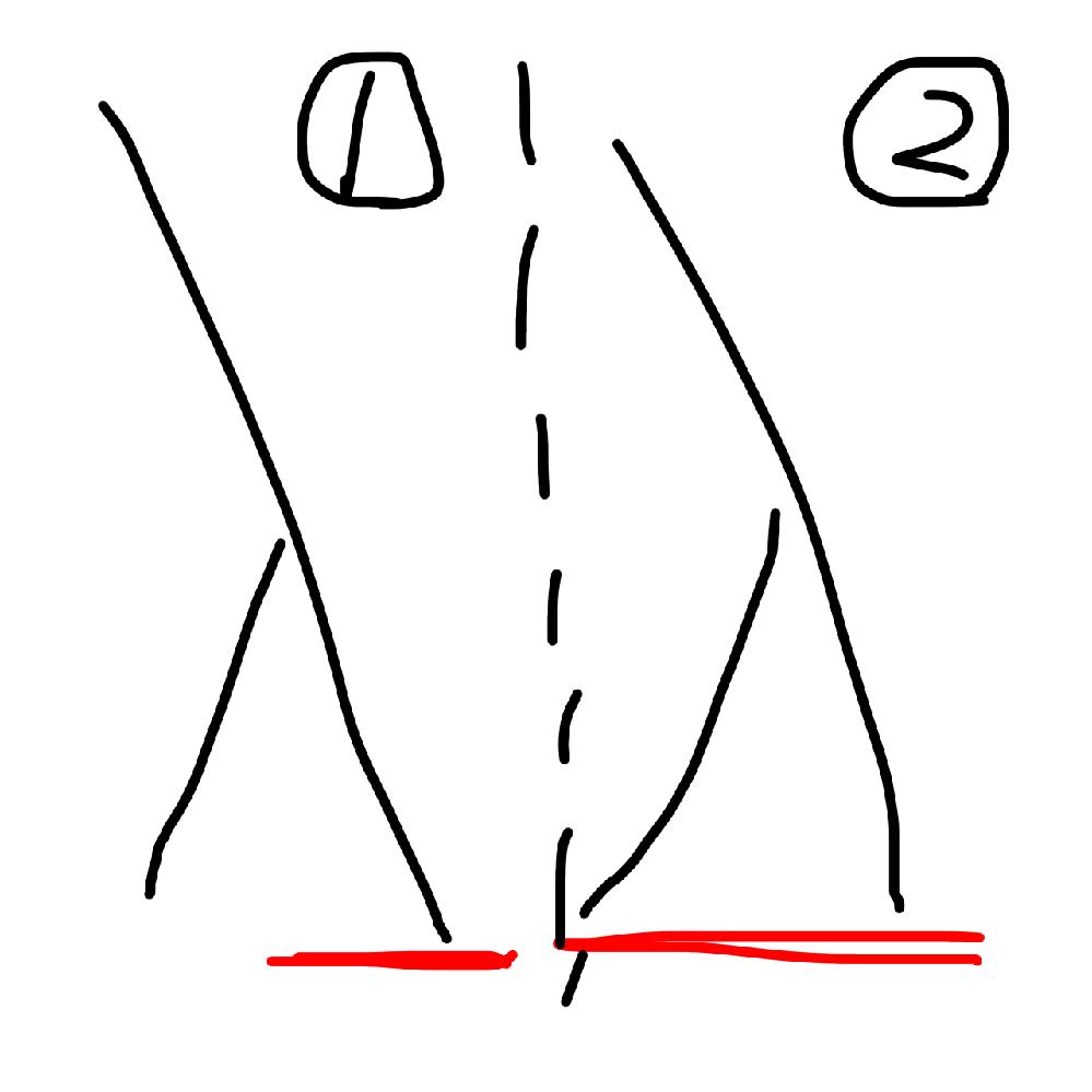 全身鏡の下に敷く滑り止めマットをやるなら①と②どっちがいいですか? ①鏡部分にだけ滑り止め ②脚まで滑り止め