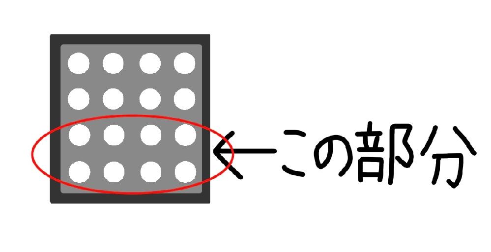 E235系のヘッドライトについてです。 このヘッドライト、全部で16個あって、下8個使われていません。この下8個は何に使うんでしょうか。