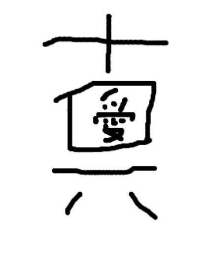 創作漢字を作ってみました。 この創作漢字の読み方を当ててください