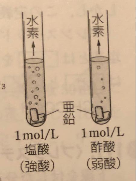 強酸の方が水素を発生させる能力が強いのですか? 酸塩基反応では弱酸強酸は関係なくH+とOH-の量だけの話じゃなかったのですか?