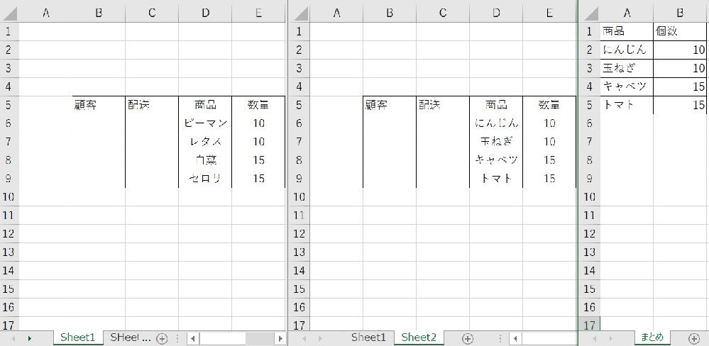 """Excelマクロ文作っています。 まだ、初級レベルなので動画やサンプルを見ながらアレンジしています。 現在、他のブックから作業中のシートに転記する文を作っています 転記元は Book1.xlsx でSheet1とSheet2 があり 転記先は 合計.xlsmで シート名が、まとめ です。 下記の文で実行したところ、転記元のSheet1しか転記されませんでした 他のサイトでの参考ではWorkSheets.Count To 1 Step -1など 記載されていました。関連なかったらすみません。 どの様に文章を書いて良いか繋げたら良いか分かりませんので どうか、ご伝授いただけませんでしょうか。 間違いも多いと思いますが宜しくお願い致します。 Sub tenki() Application.ScreenUpdating = False Dim i As Long Dim Cnt As Long Dim File Dim filebook Dim total As Object Sheets(""""まとめ"""").Range(""""A1:B1"""") = Array(""""商品"""", """"個数"""") Cnt = Sheets(""""まとめ"""").Range(""""A10000"""").End(xlUp).Row + 1 File = Application.GetOpenFilename(MultiSelect:=True) If IsArray(File) Then For Each filebook In File Workbooks.Open (filebook) Set total = ActiveWorkbook For i = 6 To total.Sheets(Sheets.Count).Range(""""D10000"""").End(xlUp).Row Workbooks(""""合計.xlsm"""").Sheets(""""まとめ"""").Range(""""A"""" & Cnt).Value _ = total.Sheets(Sheets.Count).Range(""""D"""" & i).Value Workbooks(""""合計.xlsm"""").Sheets(""""まとめ"""").Range(""""B"""" & Cnt).Value _ = total.Sheets(Sheets.Count).Range(""""E"""" & i).Value Cnt = Cnt + 1 Next total.Close Next End If Sheets(""""まとめ"""").Range(""""A1"""").CurrentRegion.Borders.LineStyle = True End Sub"""