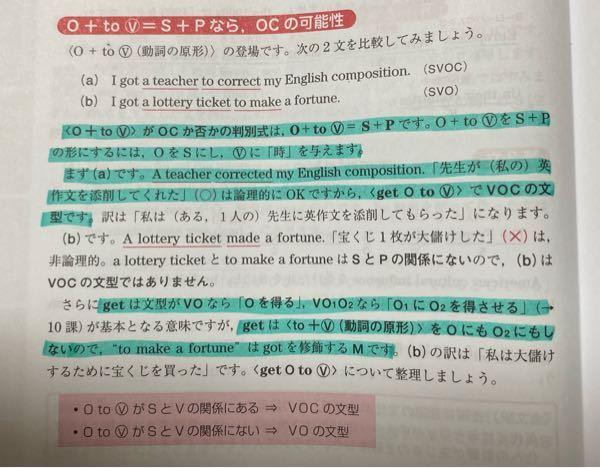 書いてあることはわかります。 to 不定詞が意味上の主語の補語をもつパターンですよね? S V O toV のこの場合、何用法の不定詞になるのですか?