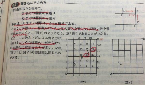 数学。この意味がわかりません。この図アの数字はなんですか?