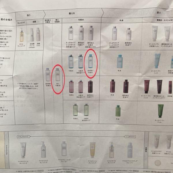 無印良品 拭き取り化粧水 について 無印良品にて クリアケアシリーズの拭き取り化粧水 と 導入化粧水 を購入しました。 1、拭き取り化粧水 2、導入化粧水 の順番で使用するものと思っていたのにですが、後でリーフを見ると、クリアケアシリーズの拭き取り化粧水は化粧水の分類に入れられており、 1.導入化粧水 2.クリアケアシリーズ拭き取り化粧水 の順になっていました。 クリアケアシリーズの拭き取り化粧水は導入化粧水のあとに使う物なのでしょうか?!