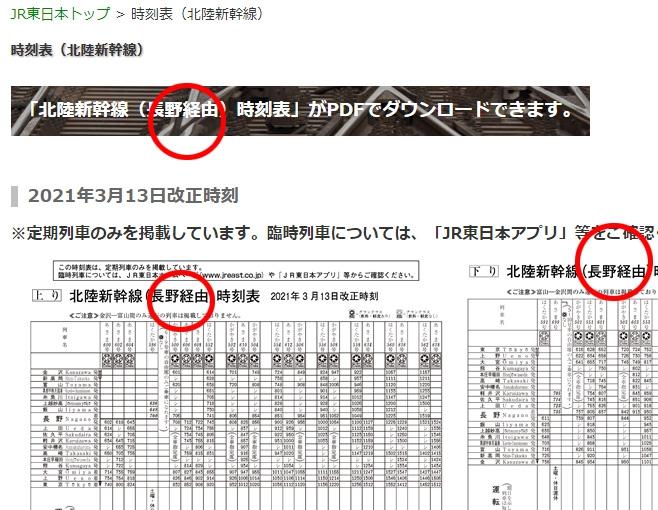 """北陸新幹線の経由?のことで、詳しい方回答お願いします! 都内から富山に新幹線で向かう予定ですが、""""長野経由""""という表記に困惑しています。 長野には行く予定はありません。JRの時刻表を調べていたら、そのような表記があるので、???状態です。 長野じゃない他の経由方法があるってことですか? ↓調べたURL貼っておきます。(添付画像) https://www.jreast.co.jp/nagano/info/time_table2.html 新幹線で北陸方面に向かうのは初めてなので、正直よくわかりません。どなたか教えてください。"""