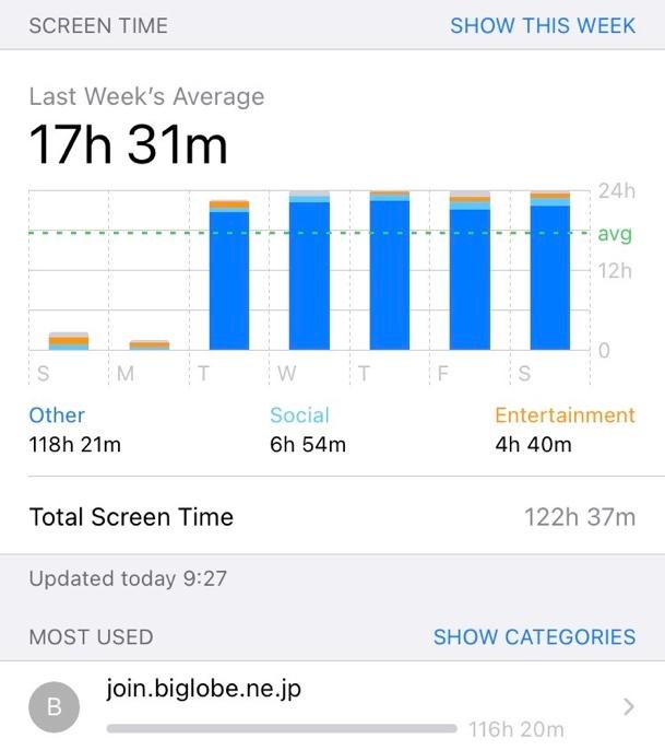 iPhoneのスクリーンタイムの通知で気づいたのですが, iPhoneが先週火曜から24時間ずっとjoin.biglobe.ne.jpにアクセスし続けているようです.BIGLOBEは別に変なサイ...