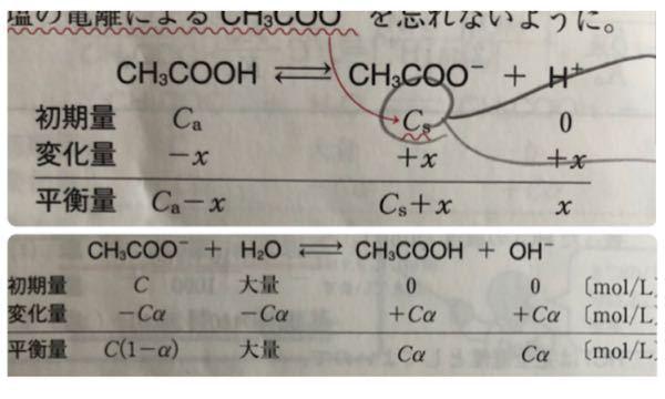 このような平衡の表はmol/L mol どちらで考えても大丈夫ですか?pV=nRTより圧力と体積が同じならmolで考えて、体積が違ったらmol/Lで考えるのかな?と思っていましたが、体積が違う平衡なんて受験ではあり得ないです か?