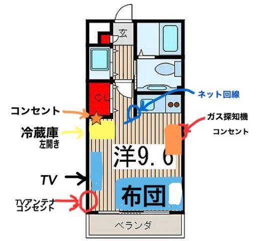 初めての一人暮らしでワンルームのレイアウトで悩んでいます! 152Lの扉が左開きにも右開きにも出来る冷蔵庫を買いました。左開きにして黄色の場所に置くか右開きにして右の壁に冷蔵庫の背面を向けてオレンジの所に置くか悩んでいます。 黄色に置く場合は最初、クローゼット側に背面向けるつもりで絵を書いてましたがキッチンの向き的に左の壁に冷蔵庫の背面向けて置いた方が良いかなぁと思ってます。左側の壁につけて置く場合だったら動線的に左開きと右開きどちらが使いやすいでしょうか。社会人女性で軽く自炊はする予定です。 テレビの位置、寝る時の頭の位置は動かしようが無いかなと思ってます。実質使えるスペースは8帖です。 オレンジの所に冷蔵庫を置いたら寝る時に音が気になるかなぁと思ってます。 あとパソコンを使用するのでネット回線を契約したのですが回線差し込み口が青い場所にインターホンと同じ高さの位置に差込口単体で設置されていてルーターやONU装置の電源に使う用のコンセントは隣には無いです。どのように配置するのがベストでしょう。黄色かオレンジどちらかの位置にネット端子機器類、ノートパソコンをまとめて置いて作業机を置くレイアウトが良いでしょうか。オレンジの場所があくなら真ん中にローテブル、壁沿いにソファを置きたかったのですが何か良い方法はありますか?