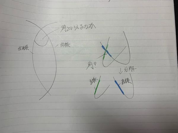 数学について、 角とは、2つの交わる線分(辺,直線)にできる部分のことを指しますが、仮に、2つの交わる線が曲線だった場合、それは角とみなし、角度を求めることはできるのでしょうか。それとも、角はまっすぐな2つの交わる線のみで、曲線は角とみなさないのでしょうか。因みに、曲線に直線は含まれるといいますが、この曲線の一部部分を拡大し、直線の部分同士の2つを交わせたら、それは角といえるのでしょうか。ややこしい文章で申し訳ないです。