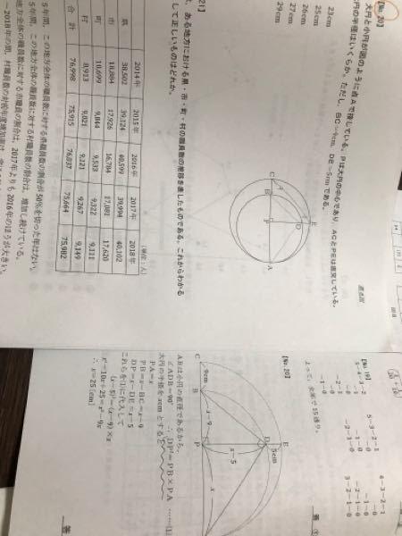この波せんを引いているところの式は何かの公式でしょうか? 見たことない式だったので頭が混乱しています