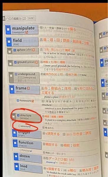 速読英単語 必修編を使っていた方に質問です。 高1です。 大学受験では⭕️で囲ってる部分も覚える必要はありますか? 青い見出し語中心の暗記では通用しないですか?