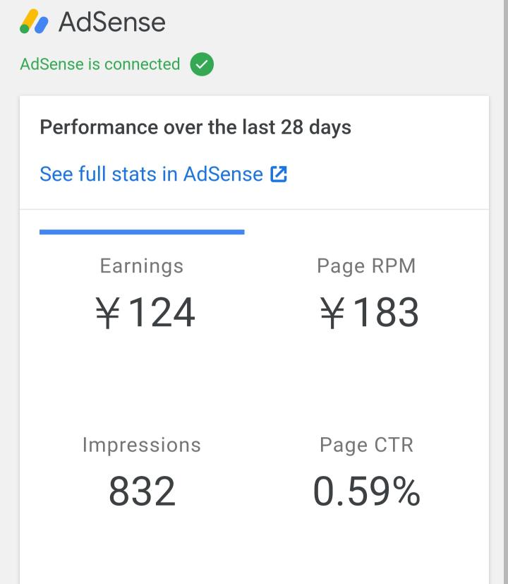 Google AdSenseについて質問です。 左上の¥124は推定収益額ですか?それともほんとうの収益額ですか? こないだ合格して無知なもので… 回答宜しくお願いします! ♂️