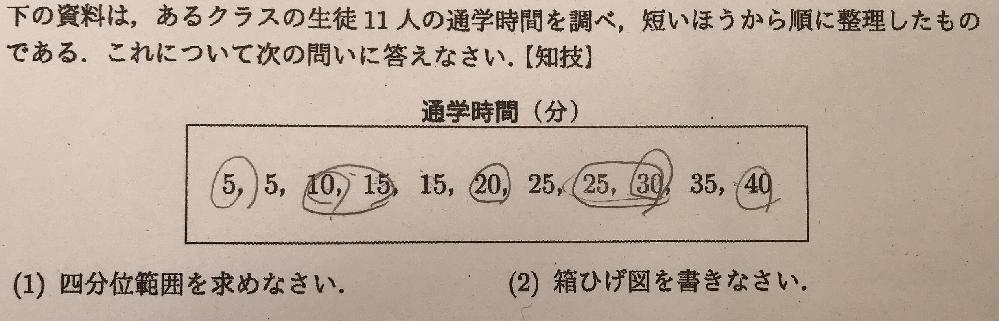 画像の数学の問題、解ける方解説お願いします。 四部位範囲と箱ひげ図についての問です。