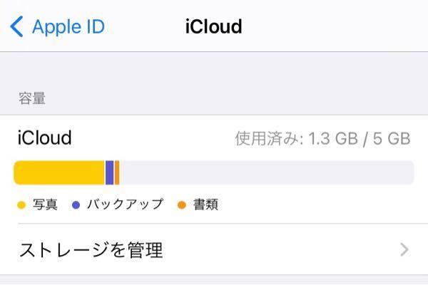 iCloudがまだこれだけあるんですけど、なぜか毎回iCloudの容量でアップロードされませんでした、と出てきます。これだけあるけどもう追加するしか方法はないのでしょうか?