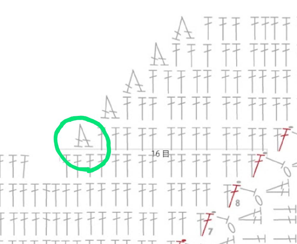 とある編み図について。 この緑で囲ったかぎ針の記号って 普通ないですよね? 文章による説明では「長編み2目一度」とあるし完成写真見ても長編み2目一度で相違なさそう。 編み図を書くときこんな風に書くルールってありましたっけ?? どの目を拾って長編み2目一度にするかわかりやすくするため、逆さにしたんだと思いますが… ちなみに、各段の最初赤い長編みの記号は、立ち上がりの鎖3目の代わりにいきなり長編みを編む方法(Chainless Starting Double Crochet)を表したもの。