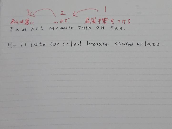 彼は夜更かしをしたので学校に遅れました。 この文になってますか?