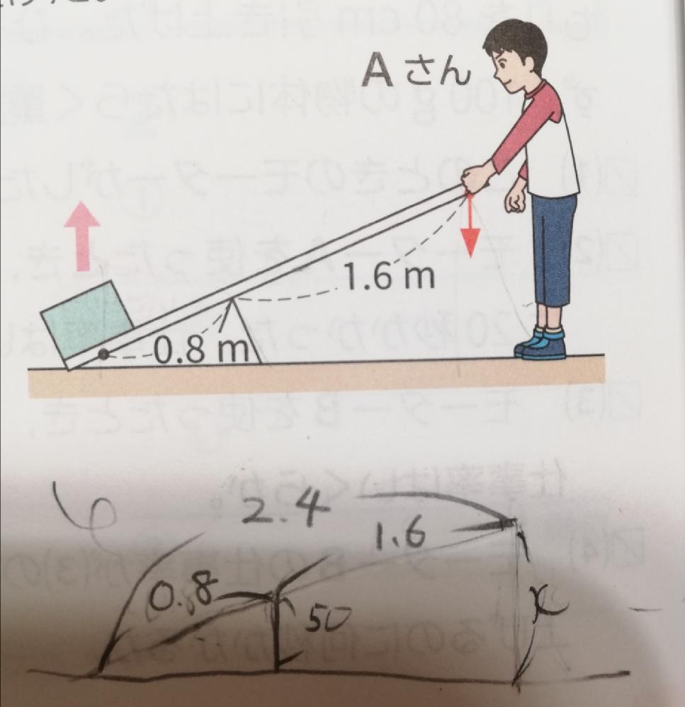 Aさんが荷物を50cm持ち上げるためにてこを押し上げた距離は何cmかという問題です 相似を使って0.8m:0.8+1.6(m)=50:x 1:3=50:x x=150 だと思ったんですが答えは100cmでした どう解くか教えてください!!