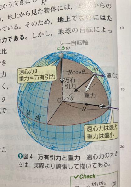 物理のことで質問です。 地球の重力って地球の中心を正確には向いてないのですか??? (重力が万有引力と遠心力の合力のため。) なんか教科書見るとすごい違和感があります、、。