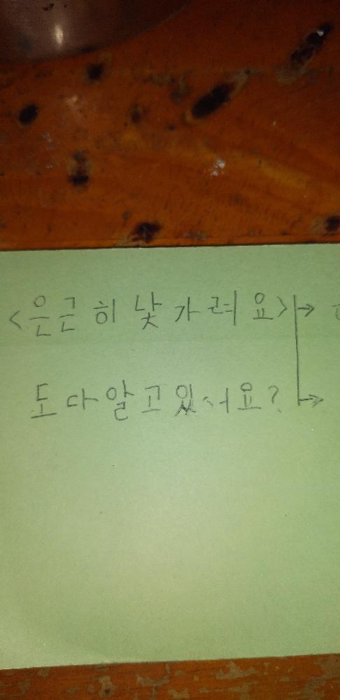 画像の翻訳お願いします。