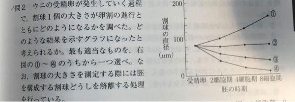 高校生物のウニの発生について、画像の問題の答えは③です。 その解説に「割球一個の体積が受精卵の1/8になる8細胞期に直径は1/2になる」とありますが、そうなる理由を詳しく解説していただけますか?