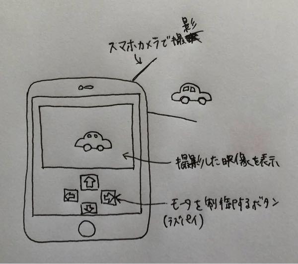 プログラミングについて質問です。 ラズベリーパイに繋いだモータを用いて車を動かしながら、同時にスマホのカメラでその映像が撮影できる装置を作ろうと思っています。 そこで、スマートフォン本体のカメラを起動しながら、モータの制御もできるアプリを自作しようとしているのですが、図のようなアプリは実現可能でしょうか? 調べた限りでは、別でラズベリーパイ専用のカメラを用いて、その映像をスマホで見ながらラジコンを操作するといったアプリはありましたが、スマホ本体のカメラを使っている例は見つかりませんでした。 また、もし可能であるならば、その際に使うソフトなど教えていただけるとありがたいです。