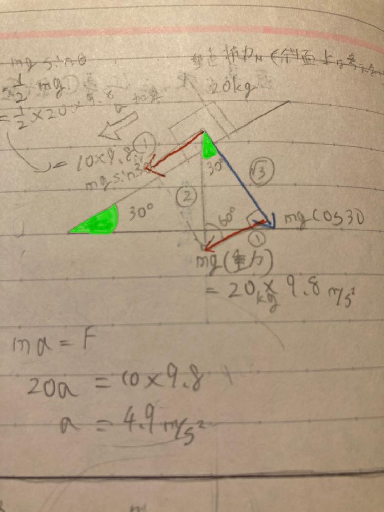 なんで、緑で塗った30°の所は一緒の角度になるんですか?超頭悪いので分かりやすく説明して頂けたら嬉しいです。