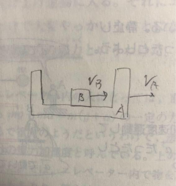 高校物理 力学 下の図のように物体A,Bに力を加え右向きに速さva,vbをそれぞれ与えた。AB間に摩擦が働く。 va>vbのとき Aから見るとB左に動くので、(Bから見るとAが右に動くので)Aは左向きに摩擦力を受け、Bは右向きに摩擦力が働く。 va<vbのとき 逆にAは右向き、Bは左向きに摩擦力を受ける。 この考えはあっているのでしょうか。 教えていただいたきたいです。 よろしくお願いします。