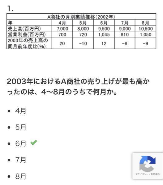 玉手箱の問題です。 さっぱりわからないので、どなたか解説をお願い致します。 例えば4月は7000×(1-0.2)=5600でしょうか?