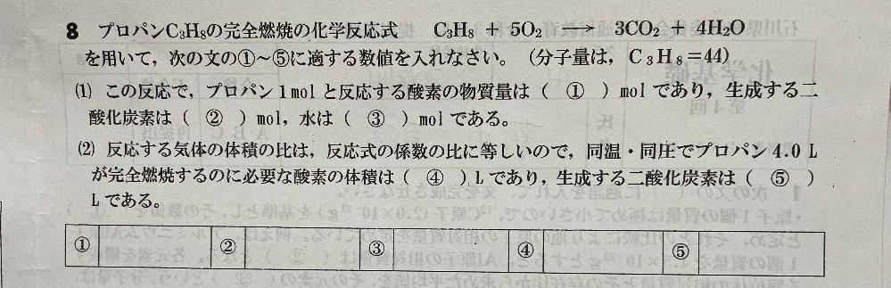 化学基礎の問題です。 わかる方教えてください。