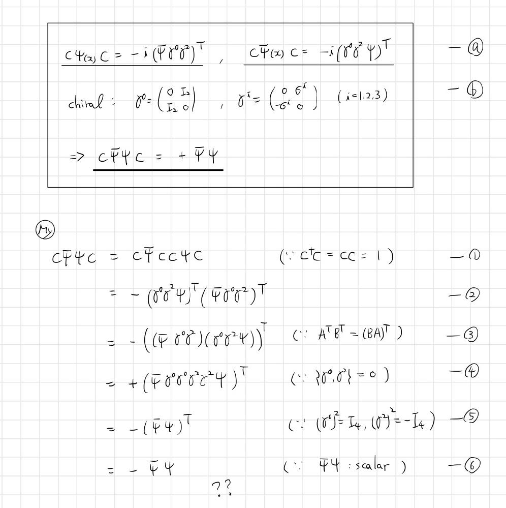 ディラック場の荷電共役変換の計算についての質問です! 前提は画像内の囲みです。 ディラック場の双一次形式スカラーのC変換で、ガンマ行列はカイラル表示です。 正しい計算結果は太い下線で書かれている式なのですが、 自分の計算(My)がどこか間違えているようで、符号が逆になってしまいます。 ⑤→⑥の計算が怪しいのかと睨んでいるのですが…解説よろしくお願いします!