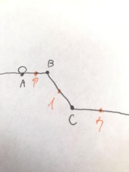 ア、イ、ウを速さの速い順に並べるとしたら答えはどうなりますか? 分からなくて… イ、ウ、ア では間違いでしょうか? このレールはなめらかで小球にそって運動したものとします。