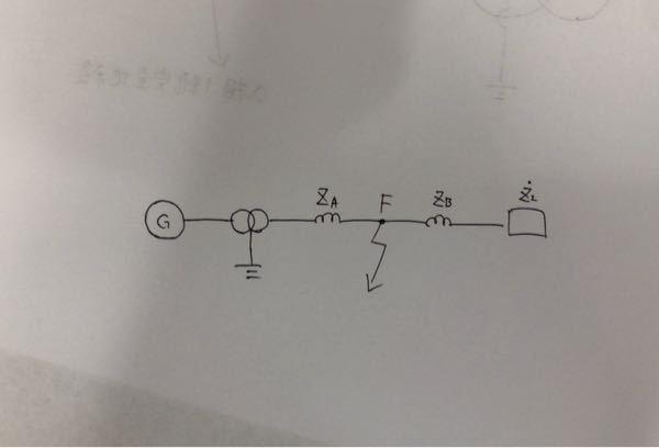対称座標法を使った三相回路の一線地絡事故の計算について質問です。 図のF点で一線地絡が発生した際、零相インピーダンスZ0は地絡電流が通る経路なのでZ0=ZAですよね? 正相インピーダンスと逆相インピーダンスの考え方がわからないのですが、短絡故障の計算のように事故点から電源側を見たインピーダンスが正相逆相インピーダンスなのでしょうか? つまりZ1=Z2=ZA? それともF点から見た全体のインピーダンスなのでしょうか?事故点よりも負荷側のインピーダンスも考慮するのでしょうか? つまりZAと(ZB+ZL)の並列合成抵抗? どなたか教えてください。よろしくお願いします。 [電気回路 電力 系統 地絡 一線地絡 地絡電流 対称座標法 零相 正相 逆相 電験]