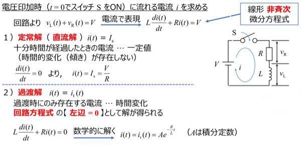 過渡解は回路方程式の左辺 = 0として求まりますが、なぜ過渡状態ではV=0となるのでしょうか。
