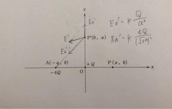 高校物理。Eo'とEa'を合成してE'を出してください。分かりやすくお願いします。