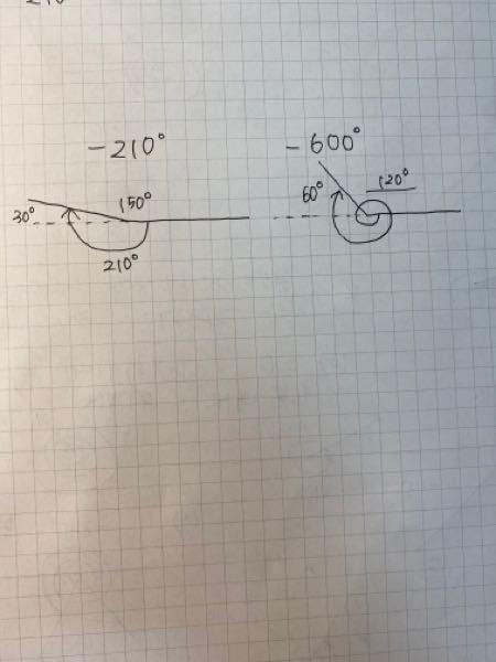 どうして、-210度の時は150度と補助した方がいいのに、-600度になると、120度より60度と補助した方がいいんですか?