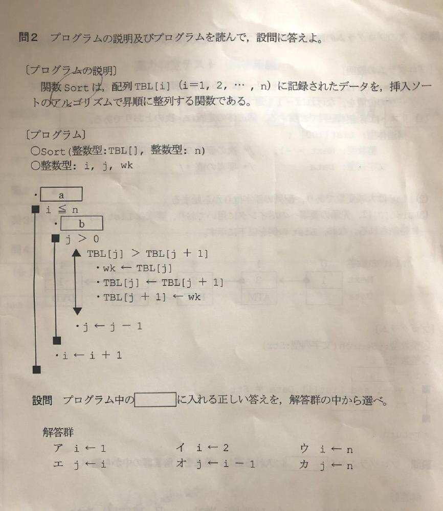 アルゴリズムの問題2です。 参考書をみているのですが 解答と解き方がわかりません。 私の解答予想だとこのようになるのかと思うのですが、全くわかりません。 a ウ(1←n) b エ(j←i) ア...