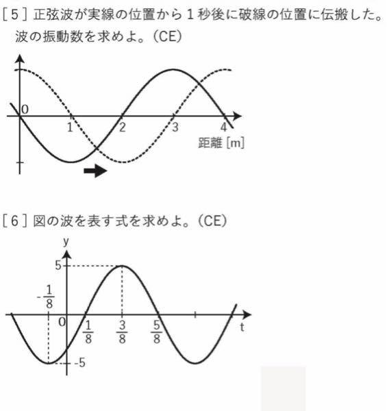 この波の問題を教えて下さい
