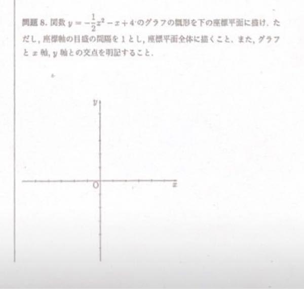 この問題のグラフのやり方教えてください!