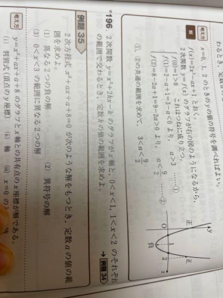 至急です! 196の問題の解き方でXが0、1、2のときのYの値を調べるときの不等号の決め方ってどうやって決めるんですか?