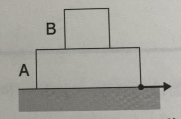 この矢印が表している力ってなんですか?