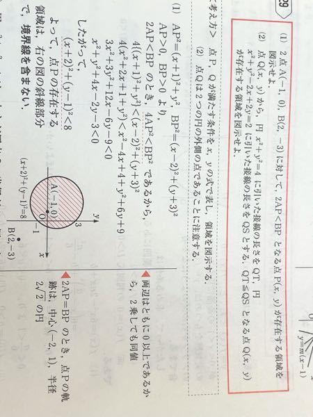 (2)の問題で、 境界線はx^2+y^2=4 上を含まない とだけ書いたとしても、 ( (1+√7)/2,(-1+√7)/2 ) ( (1-√7)/2, (-1-√7)/2 ) の2点もx^2+y^2=4 上の点だから 境界線はx^2+y^2=4上を含まない だけでいいと思うのですが、どうしてだめなのですか。 書かなかったら領域がどう変わってしまうのかも教えてくださると嬉しいです。