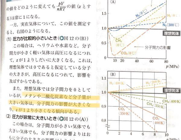 なぜ分子量が大きい気体は分子間力の影響が大きくなりz(pv/nrt)が1より小さくなるんですか?