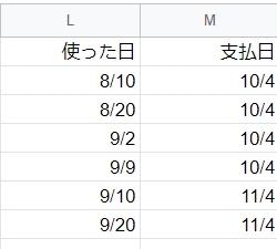 8/10~9/9→10/4 9/10~10/9→11/4 のように、スプレッドシートにある一定期間の日付が入力されたら、自動で支払日が出てくるような関数を組みたいです。 どのような関数を組んだらよろしいでしょうか。