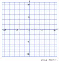 数学が得意な方! 一次関数のグラフで切片が分数の場合、 どうグラフに書けばいいのか教えて下さい!(例:y=-2/3x+2/5) 小数ではなく出来れば整数でお願いします。
