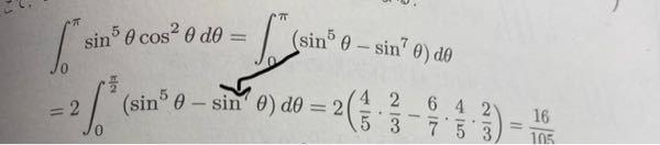 写真のように、積分区間が[-a→a]ではないのに、なぜ積分区間を変えることができるのですか?