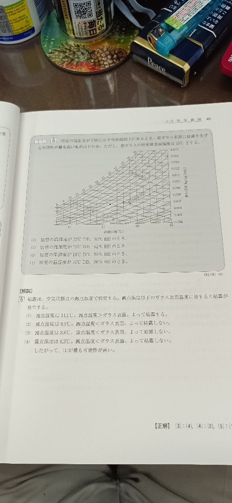 ただいま2級管工事の勉強をしてるのですが、恥ずかしながら表の問題の意味が理解できません。 この表から解説の答えが求められません。 どなたかご教授願います。 よろしくお願いいたします。