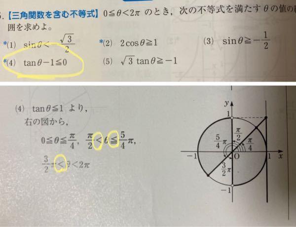数2の三角関数の不等式の問題が分かりません。 画像の上が問いで下が答えです。 答えの黄色のマーカー部分の不等号がどうしてこうなるのか分かりません。 波形のグラフは分からないので円形のグラフで教えてください。 分かる方いましたら、解説をお願いします。
