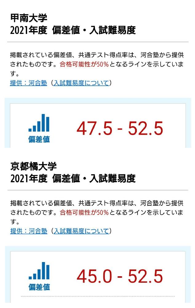 甲南大学 VS 京都橘大学 偏差値はほぼ互角。 どっちが今後躍進しそうですか?