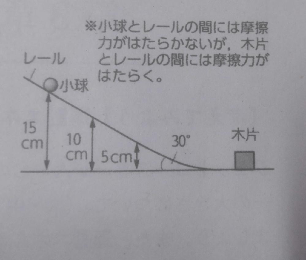 写真のようなような図で、小球を15cmの高さから落としたときの木片の移動距離は、5cmの高さから落としたときの木片の移動距離の何倍になりますか?