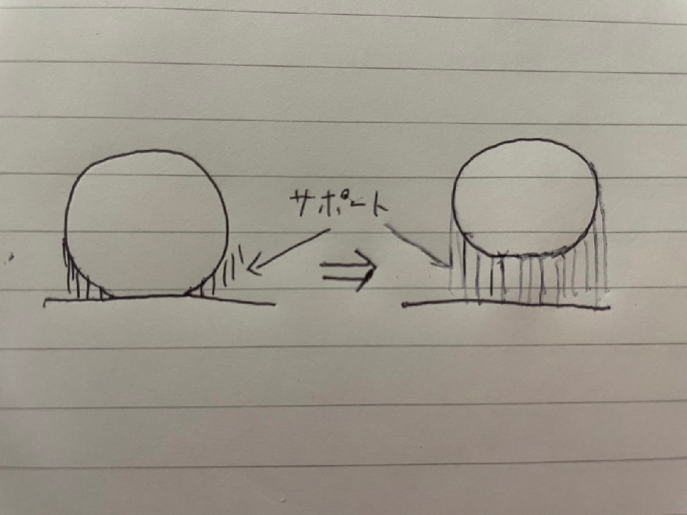 3Dプリンターについて 球体を造形したいのですが、プレートとの設置面のせいで上手くいきません。 画像のようにするにはどこをどう設定すればいいですか?